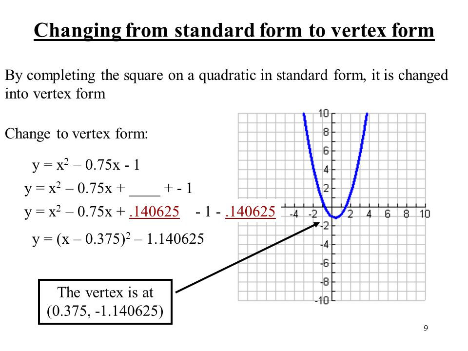 Completing the square ppt video online download changing from standard form to vertex form ccuart Choice Image