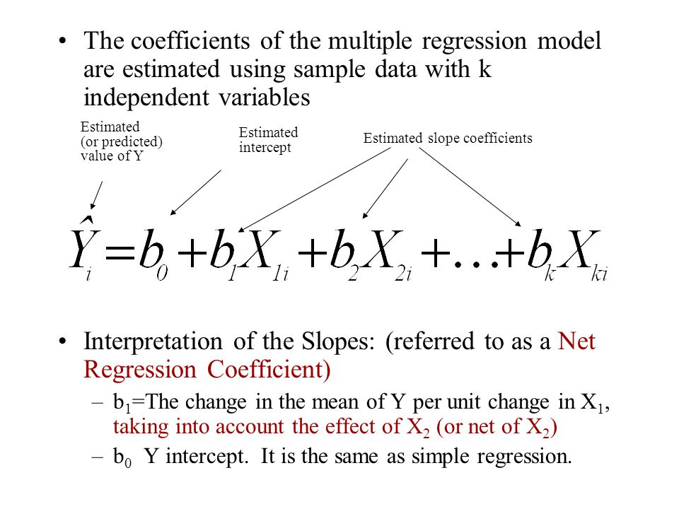 The coefficients of the multiple regression model are estimated using sample data with k independent variables