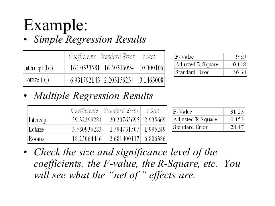Example: Simple Regression Results Multiple Regression Results