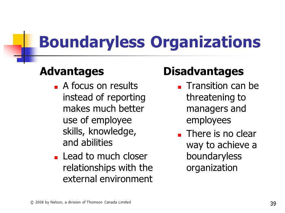 description of a boundaryless organization Boundaryless boundaryless leaders stand in sharp contrast to much of what we see today they embrace a mindset that encompasses complexity, ambiguity, and a broad range of interests.