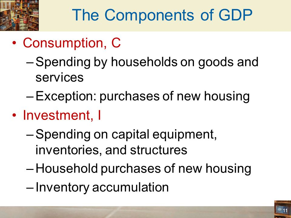The Components of GDP Consumption, C Investment, I