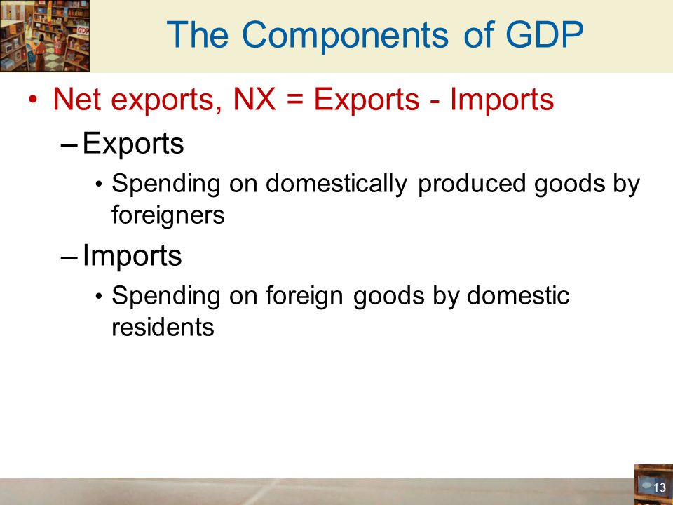 The Components of GDP Net exports, NX = Exports - Imports Exports