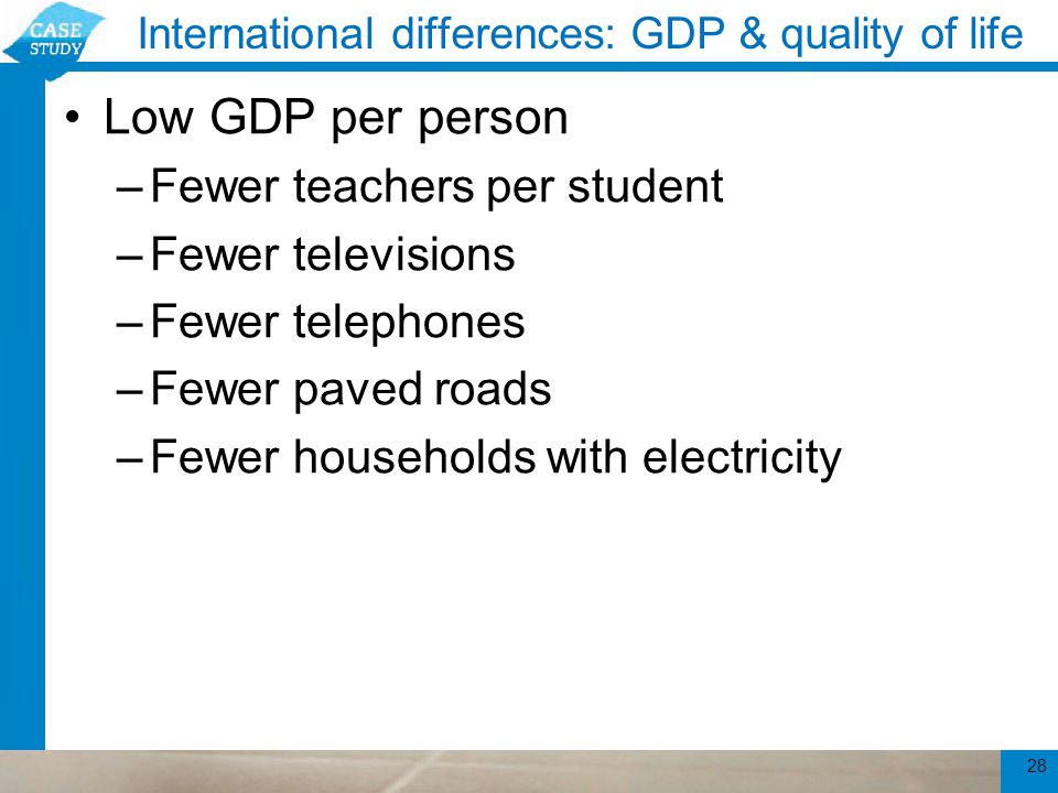 International differences: GDP & quality of life