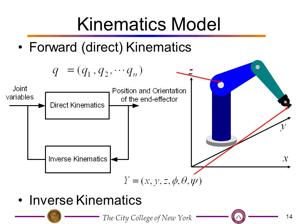 kinematics cam 82cam design kinematic cam design is mainly concerned with the generation of the cam profile from the standpoint of design, cams can be classified into two as:.