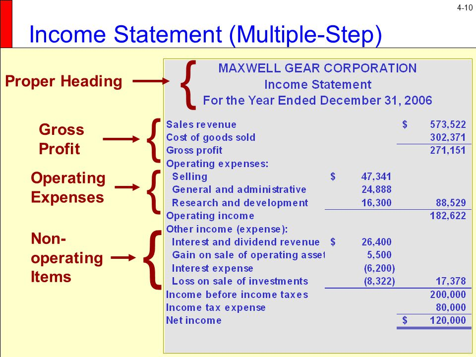 10 Income Statement ...  Proper Income Statement