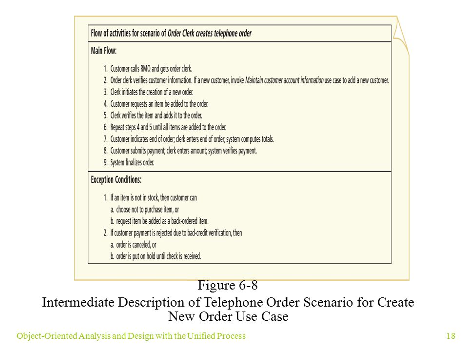 Figure 6-8 Intermediate Description of Telephone Order Scenario for Create New Order Use Case.