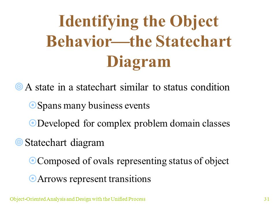 Identifying the Object Behaviorthe Statechart Diagram