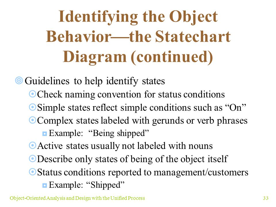 Identifying the Object Behaviorthe Statechart Diagram (continued)