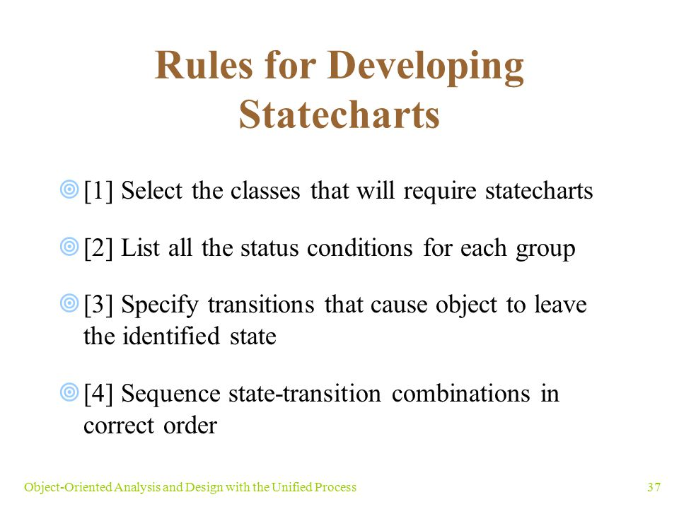 Rules for Developing Statecharts