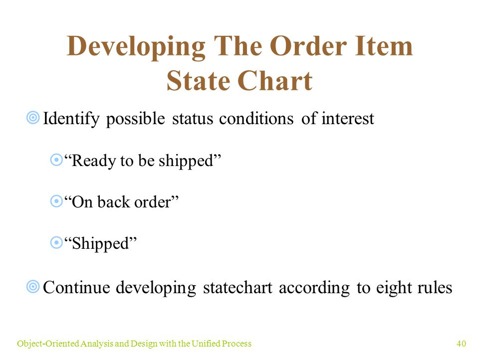 Developing The Order Item State Chart