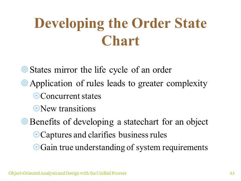 Developing the Order State Chart