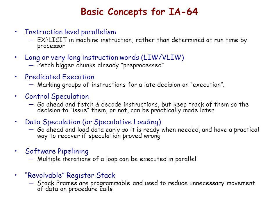 Instruction-level parallelism - Wikipedia