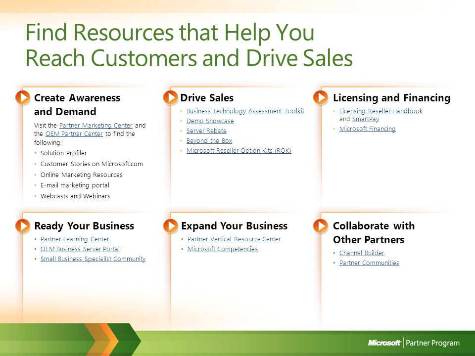 Drive New Revenue Opportunities with the Business Servers ...