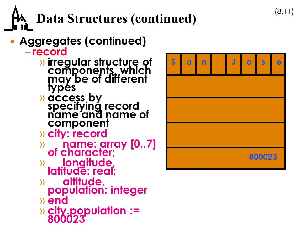 prg 211 array structure Prg/211 algorithms and logic for save all the files in a single folder structure you zip prg 211 week 4 individual visual logic – array manipulation select.