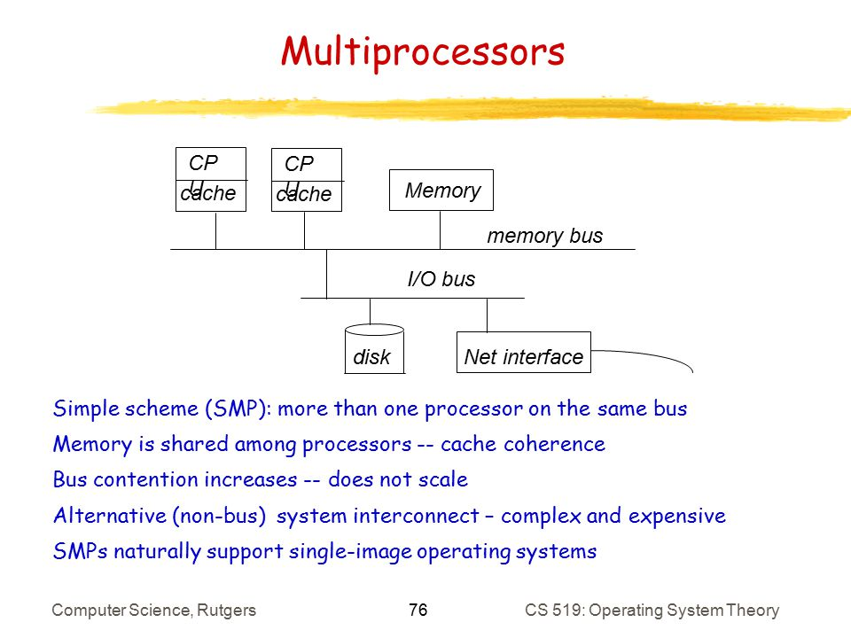 numa and uma and shared memory multiprocessors computer science essay Of the 4th australian computer science conf  falsafi, b and wood, d a reactive numa: a design for unifying s-coma  shared-memory multiprocessors technical.