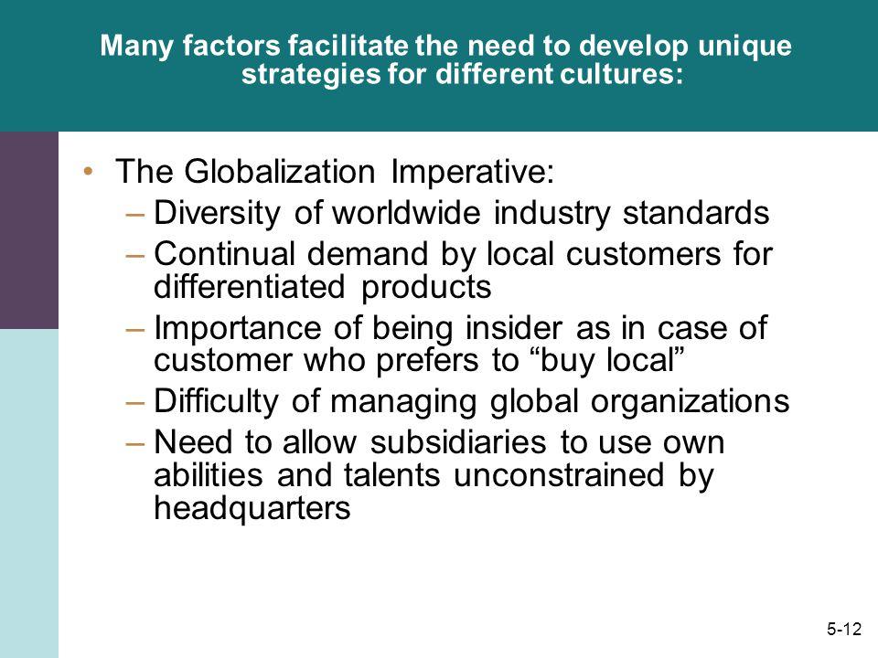 The Globalization Imperative: