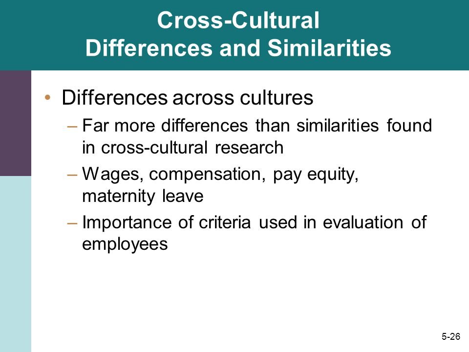 Typical Examples of cultural differences