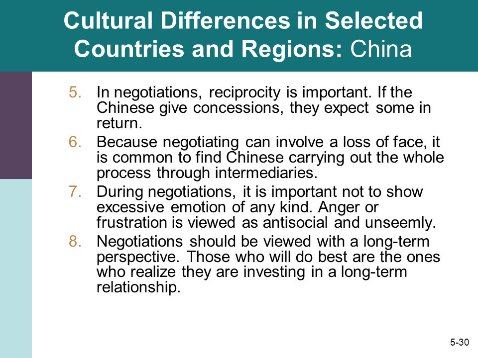 Cultural Differences in Selected Countries and Regions: China