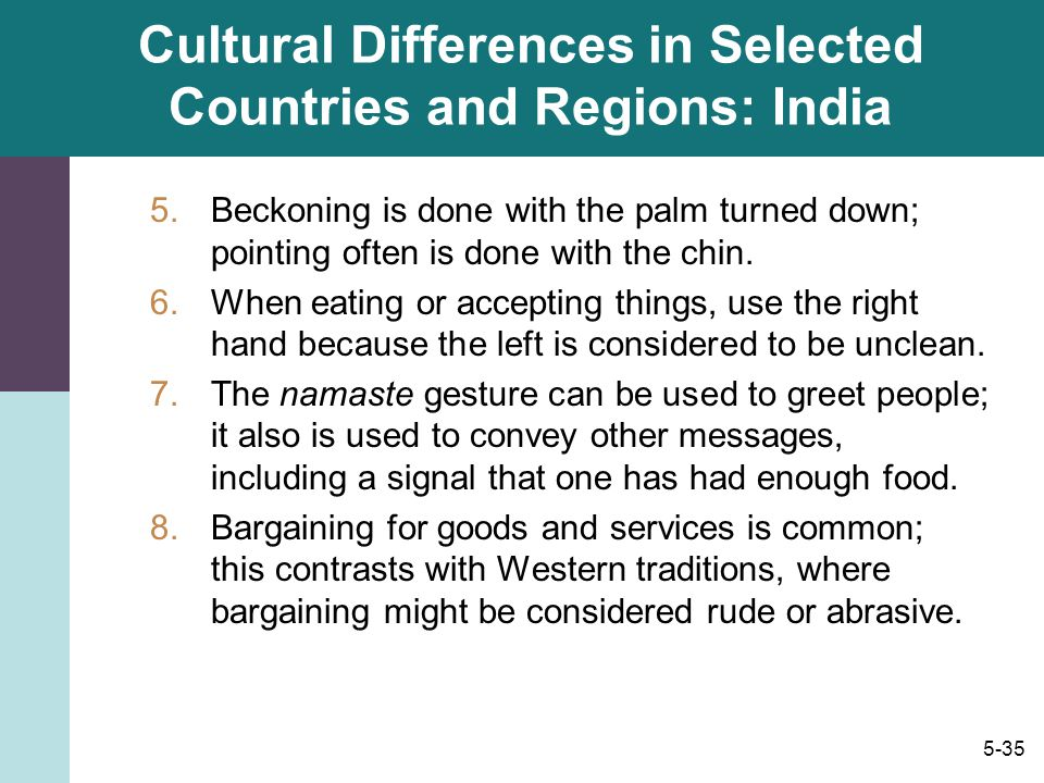 Cultural Differences in Selected Countries and Regions: India