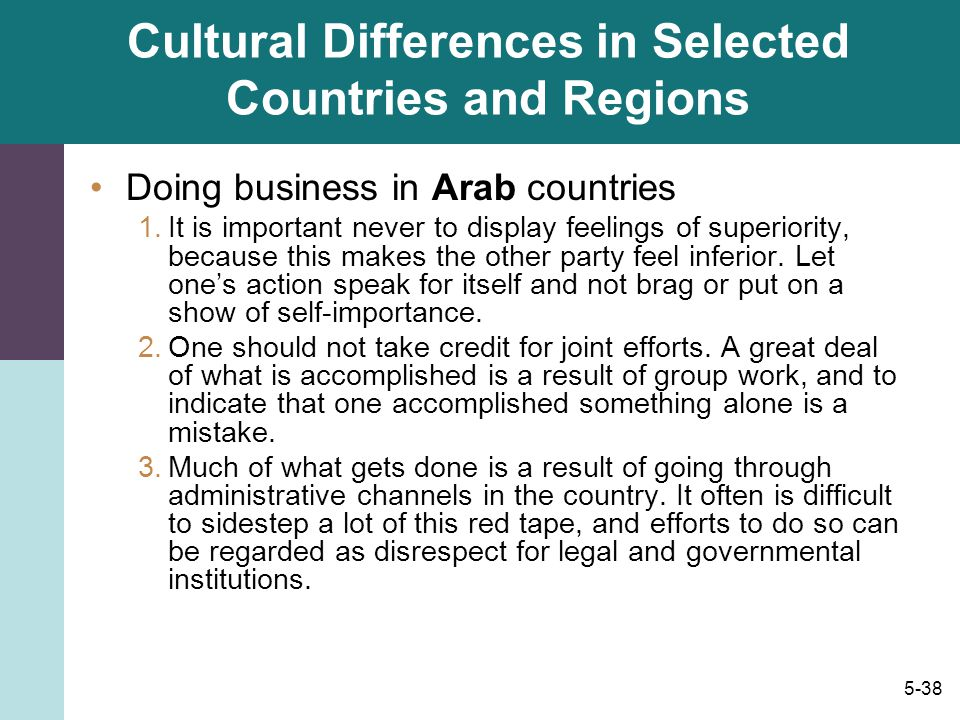 Cultural Differences in Selected Countries and Regions