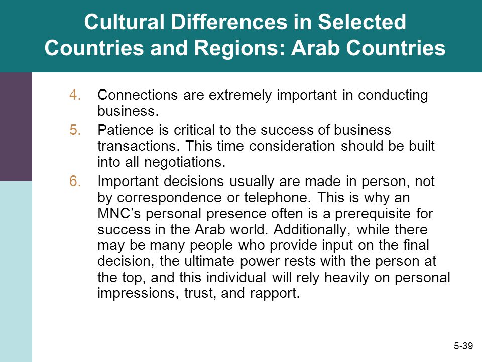 Cultural Differences in Selected Countries and Regions: Arab Countries
