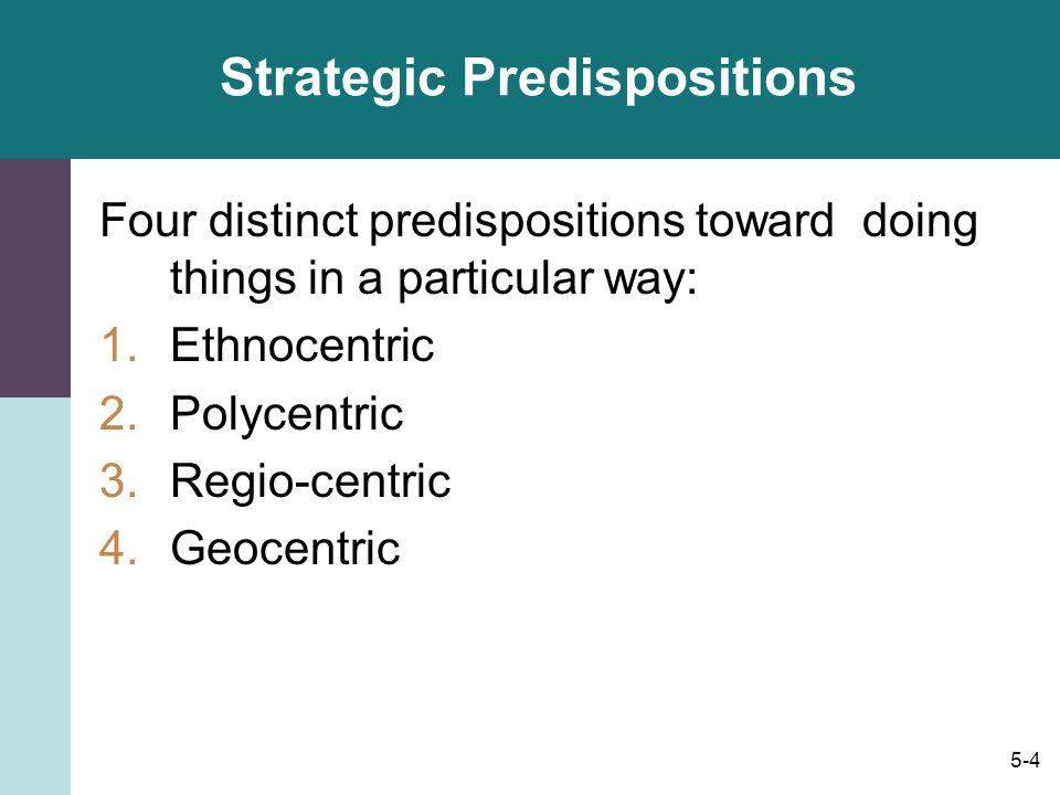 Strategic Predispositions