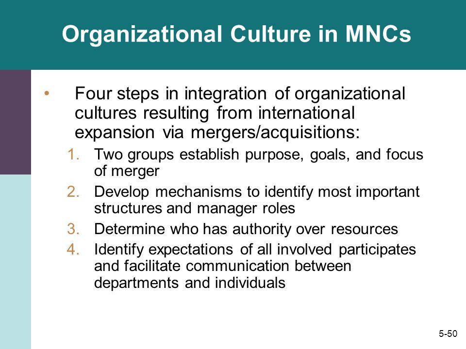Organizational Culture in MNCs