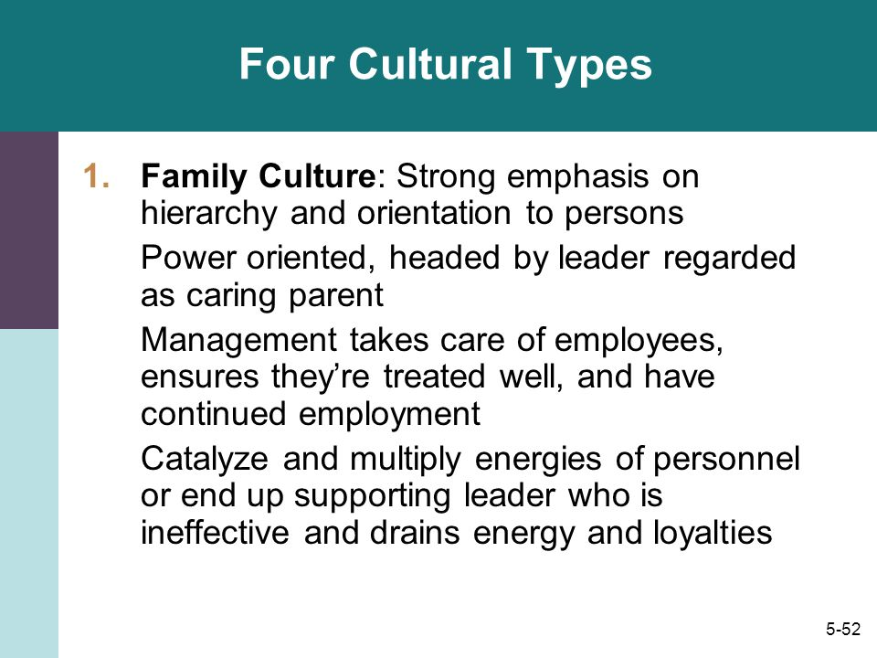 Four Cultural Types Family Culture: Strong emphasis on hierarchy and orientation to persons.