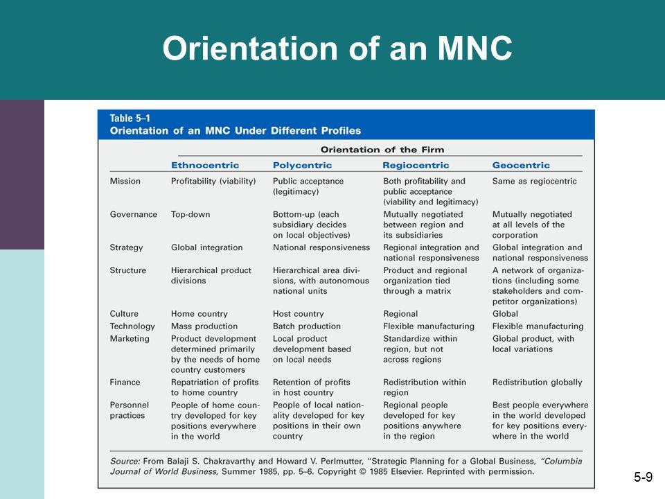 Orientation of an MNC