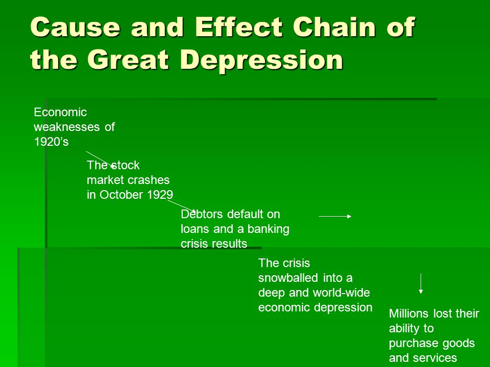 historical chain of cause and effect In cause-effect essays, it is easy that the causes and effects they 2 numerous examples from world history document the long-term effects of weather.