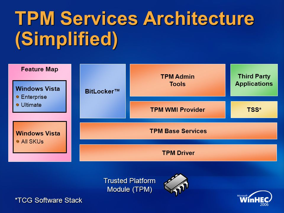 Tpm 1.2 Windows 7 Driver Download