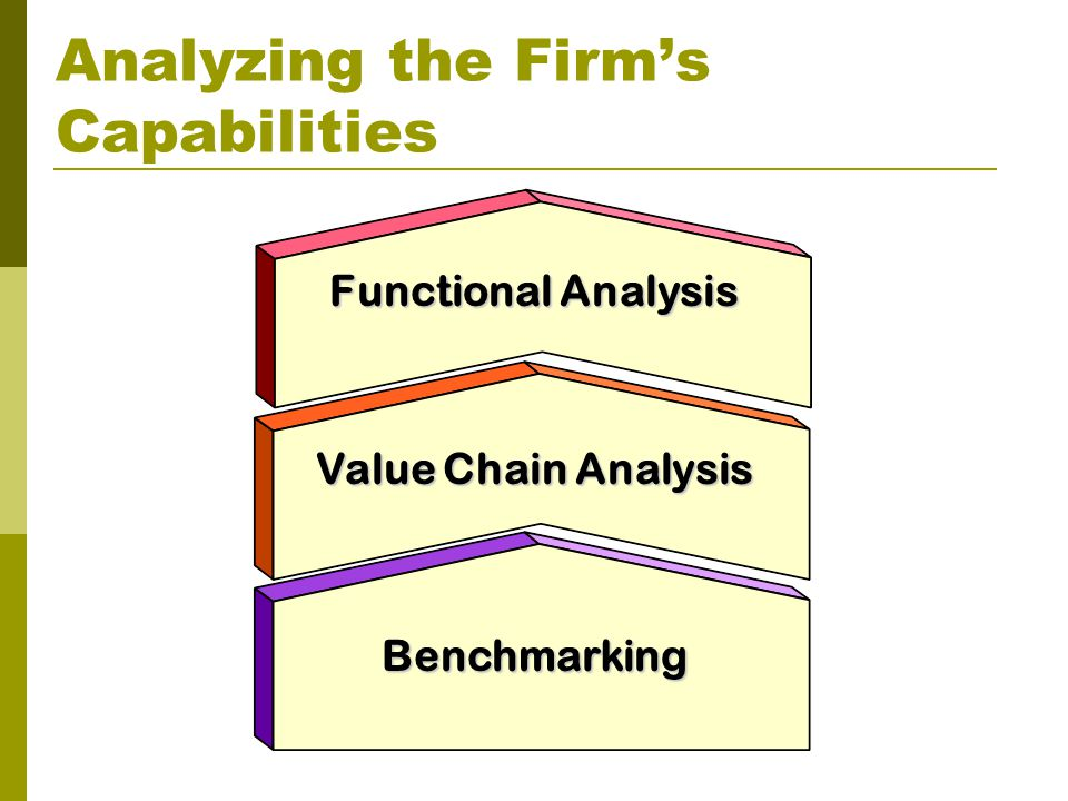 value chain and benchmarking in company analysis Value chain analysis in interfirm relationships:  a value chain analysis  but also performed analyses at higher levels of analysis by benchmarking suppliers.