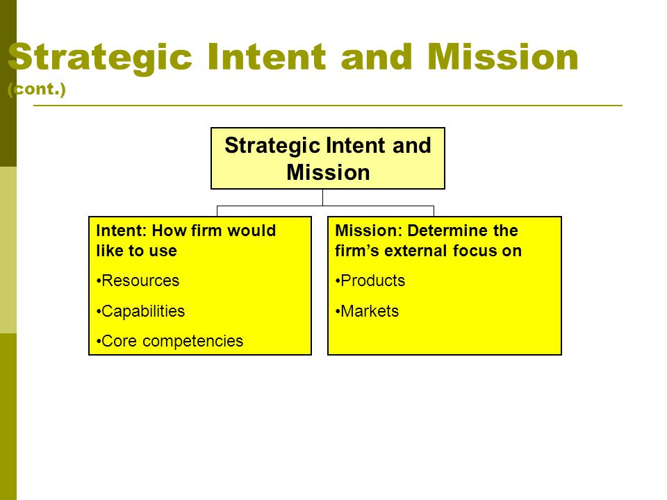 strategic intent placing within wide strategic In the civilian sector, this equates to operations in the broad sense of that term generally speaking, tactical maneuvers are ex- pected to occur in the context of strategy so as to ensure the attainment of stra- tegic intent however, strategy can fail and, when it does, tactics dominate the action execution becomes strategy.