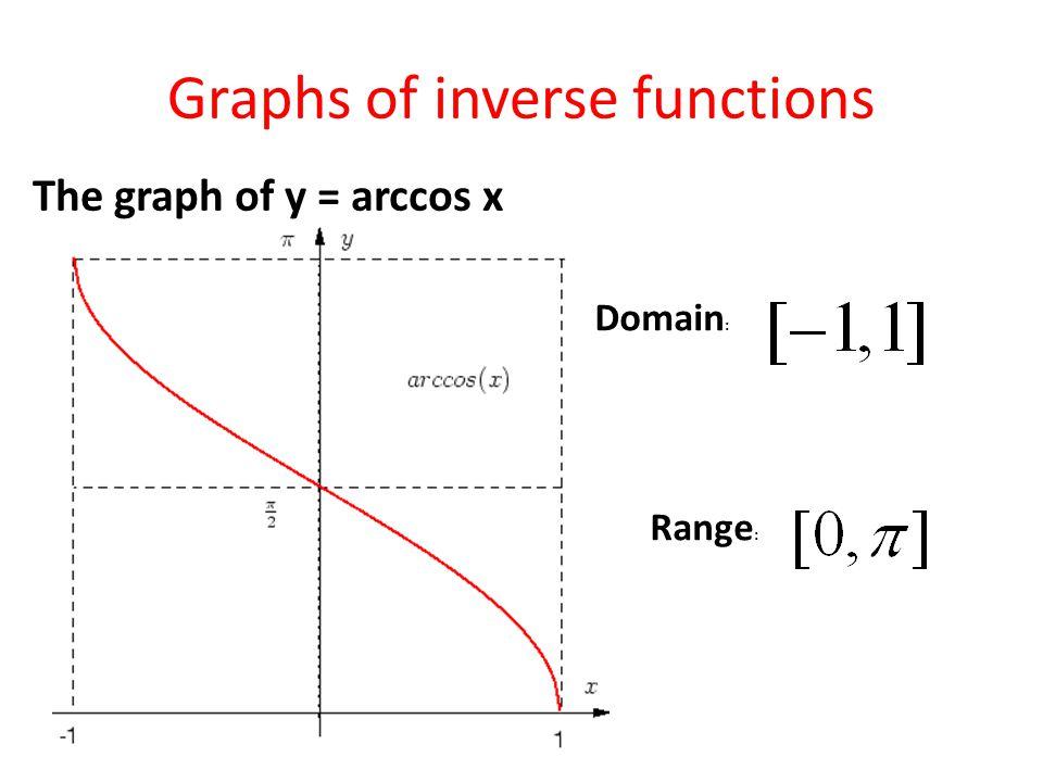 Lesson 4.7. Inverse Trigonometric Functions. - ppt download