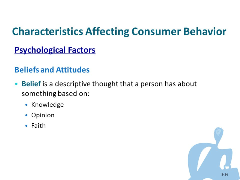 consumer attitudes knowledge and behavior related The relationship between consumer attitudes, knowledge and behaviour   consumers' attitudes towards food safety and their practices related to food are.