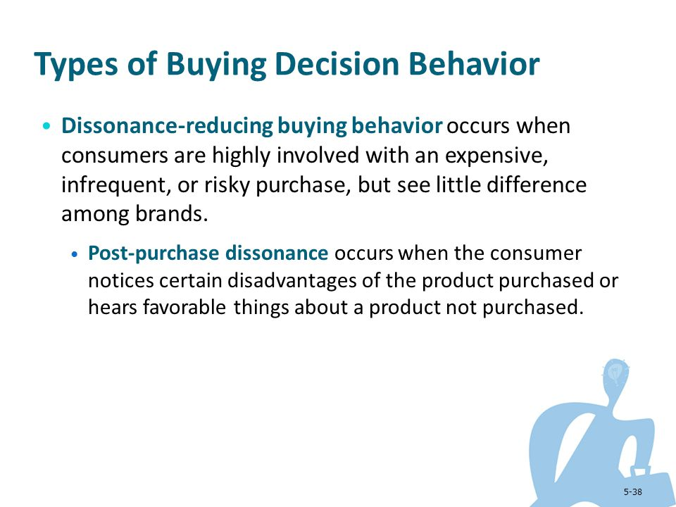 "consumer behavior case study do our avatars learn essay Consumer behavior: how people make buying that's what the study of consumer behavior is all about ""we want to hear what our customers have to say,."