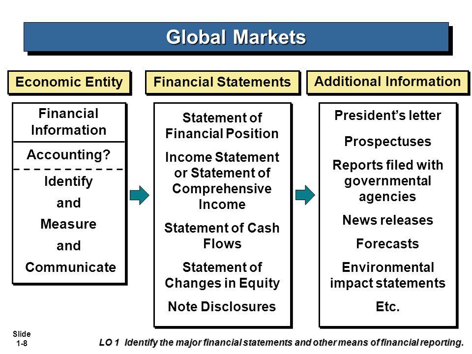 economics of financial markets pdf