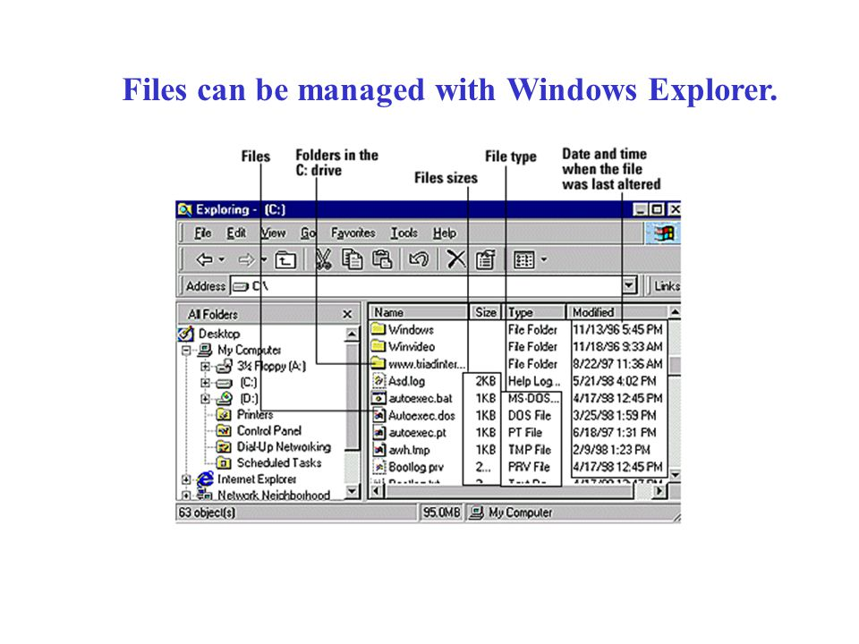 Files can be managed with Windows Explorer.