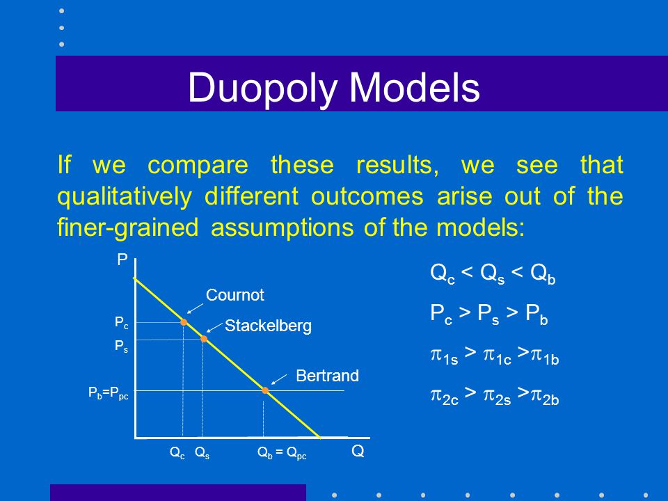 which of the cournot and bertrand Comparing cournot output and bertrand price duopoly game dr sea-shon chen, dahan institute of technology, taiwan abstract the purpose of this paper is to explore the similarity of nash.