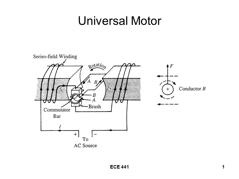 universal motor ece ppt video online download