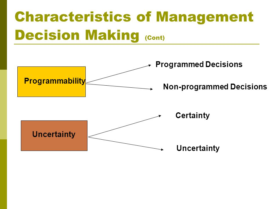management decison making Strategic decisions are long-term in their impact they affect and shape the  direction of the whole business they are generally made by senior managers.