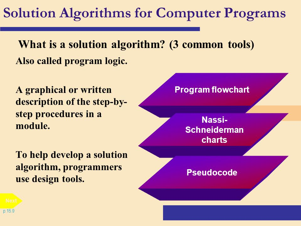 algorithms and logic for computer programming At university of phoenix, algorithm logic for computer programming was taught c# net programming and java programming were given at new jersey institute technology at dominican college.