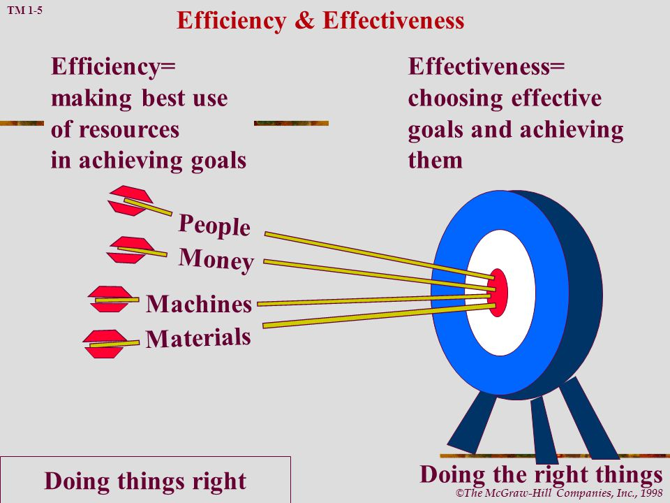 efficiency and effectiveness of an accounting 2 天前 effectiveness and efficiency are measured by how rapidly change is expressed in organizational systems and how great the difference is over time this allows companies to compare workforce performance before and after a change is made effectiveness and efficiency look at return on investment.