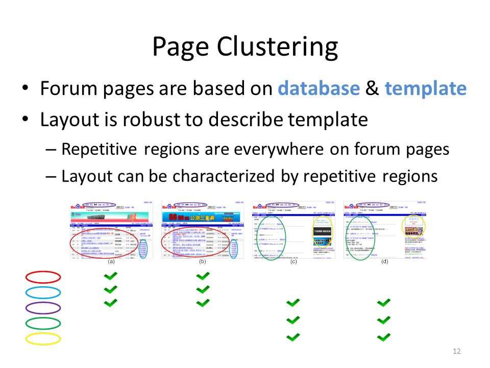 Page Clustering Forum pages are based on database & template