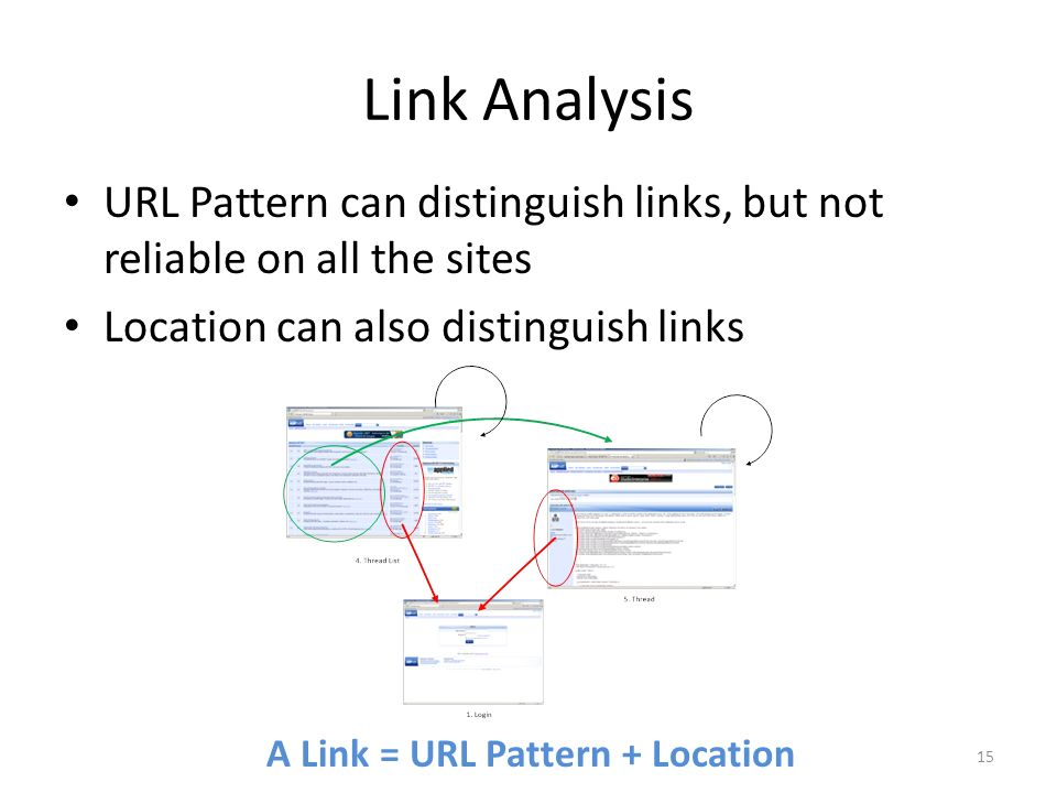 Link Analysis URL Pattern can distinguish links, but not reliable on all the sites. Location can also distinguish links.