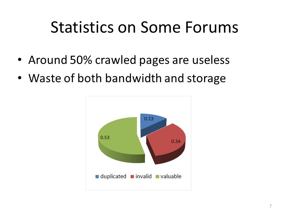 Statistics on Some Forums