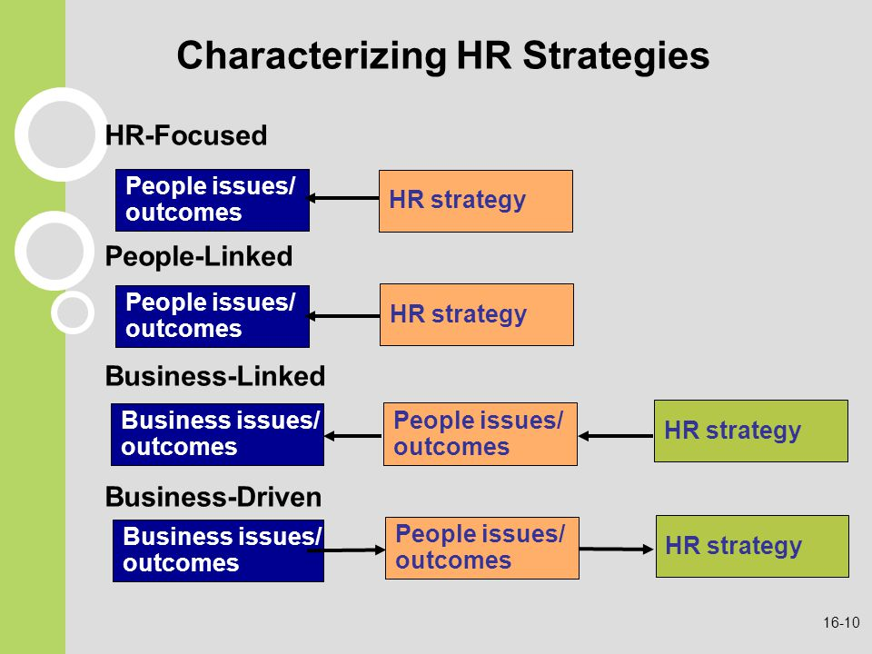 Human Resource Management Gaining A Competitive Advantage  Ppt
