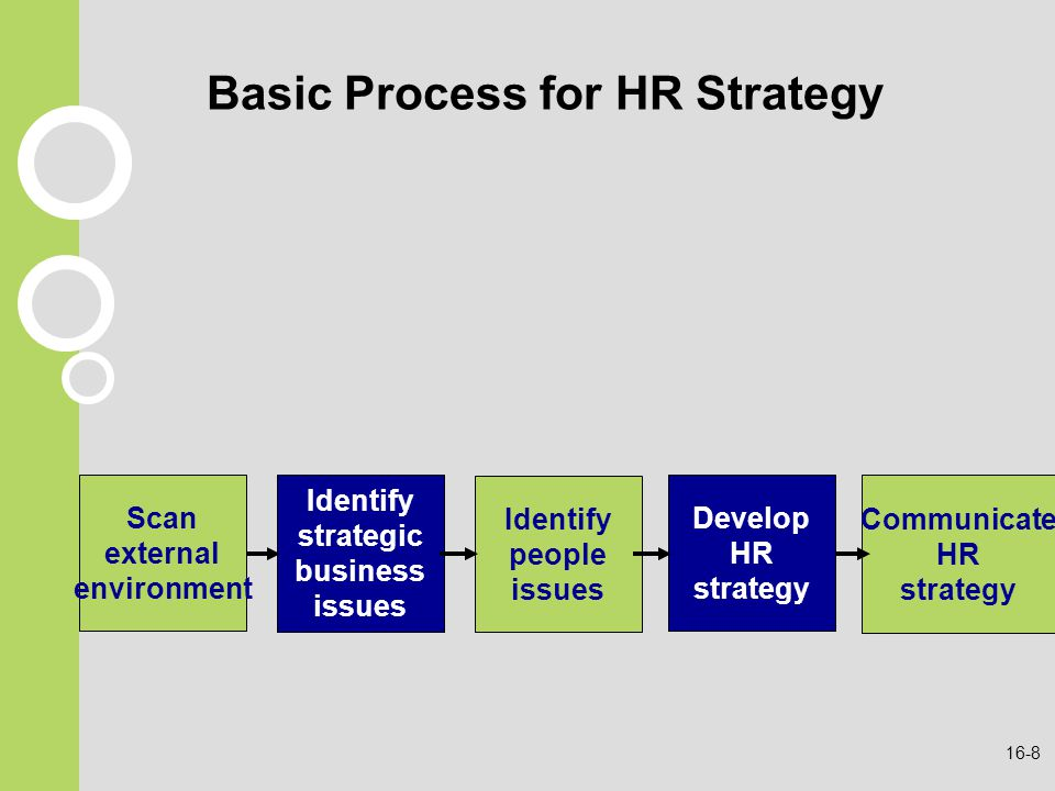 is hrm a strategic approach to managing people business essay Strategic hrm - analysis essays introduction - strategic human resource management (shrm) today the organizations operate in a very dynamic environment the external and internal forces are constantly changing the rules of the game, to face these changes the organizations and businesses.