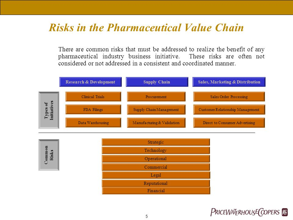 Pharmaceutical risk assessment template choice image templates pharmaceutical regulatory and compliance congress and best risks in the pharmaceutical value chain pronofoot35fo choice image pronofoot35fo Images
