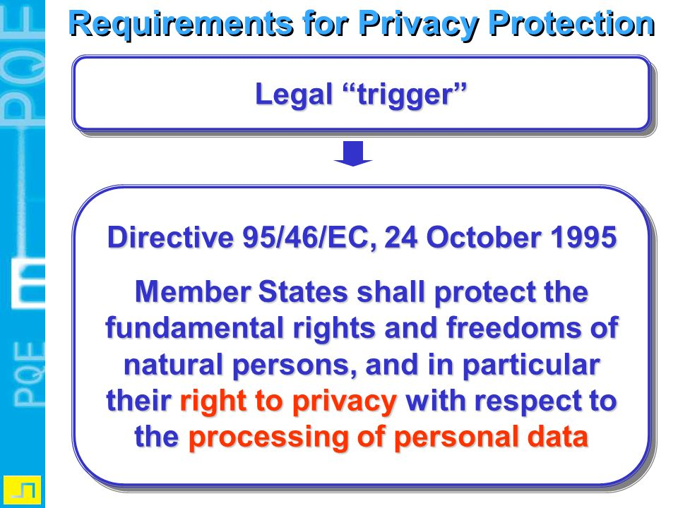 Requirements for Privacy Protection
